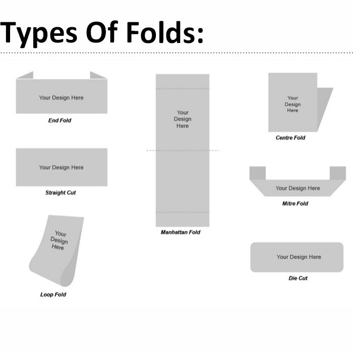 Types Of Folds For Woven Labels